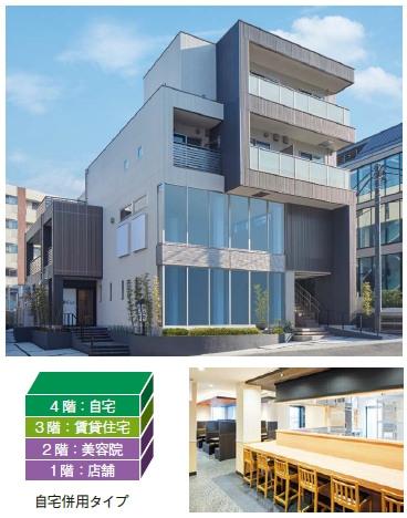 ニーズと収益性を満たす、旭化成の中高層住宅「へーベルビルズ」2