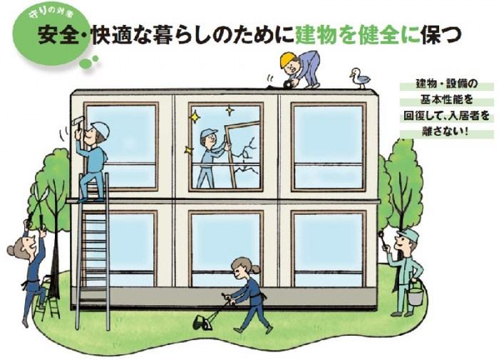 「攻め」と「守り」の対策で築古になっても入居者に選ばれ続ける収益物件に!2
