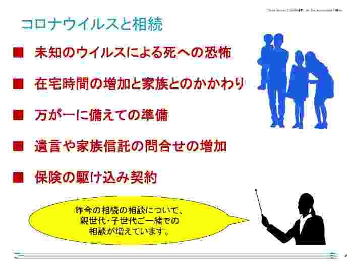 【オンラインセミナー(録画)】必見!コロナ禍で気を付けるべき 賃貸経営と相続のポイント0