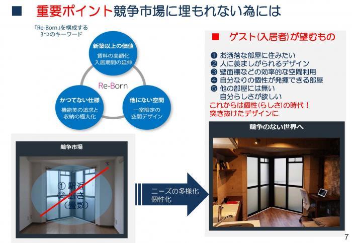 【オンラインセミナー(録画)】築30年超の1Rマンション。賃料50%アップの実例紹介!! デ・リード