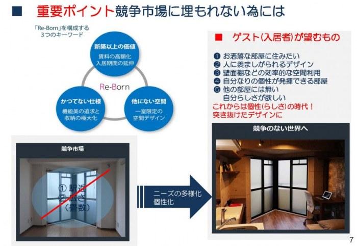 【オンラインセミナー(録画)】築30年超の1Rマンション。賃料50%アップの実例紹介!! デ・リード0