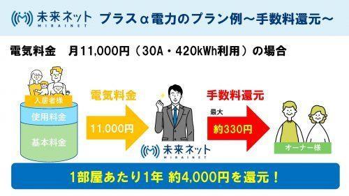 【オンラインセミナー(録画)】オーナーの特権!新電力で、ストック収入・空室対策|未来ネット0