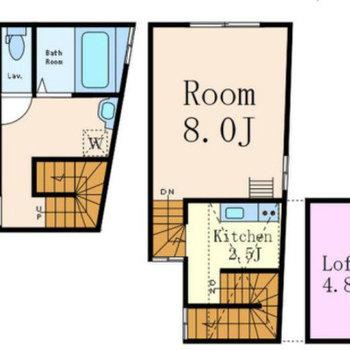 キッチンが中2階にある間取り。