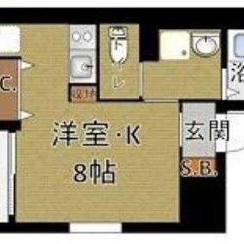 お部屋は8帖ありますが、キッチン部分も含んでいるので体感は6.5帖くらい。