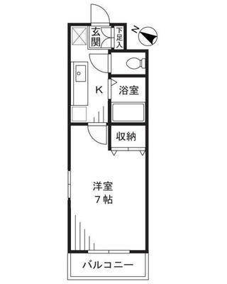 武蔵新城8分マンション の間取り