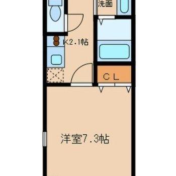 ひとり暮らしにはちょうどいいサイズ感のお部屋