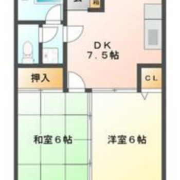 2DKのお部屋は2人暮らしにもぴったり。