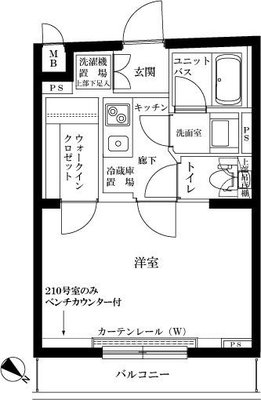 ルーブル駒沢大学参番館 の間取り