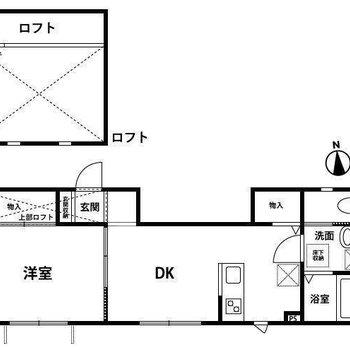 ロフト付きの1LDKのお部屋。