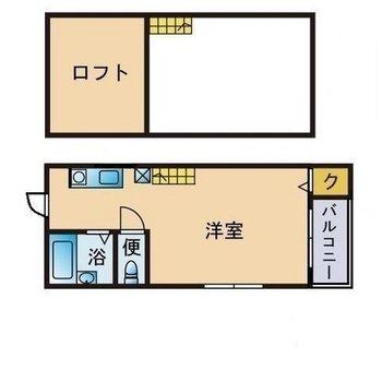 1人暮らし向きのワンルームです。