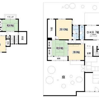 7部屋+DK+お庭です