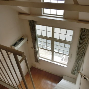 2階から下を眺めると