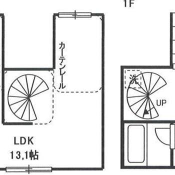 螺旋階段のあるお部屋です。