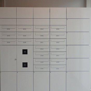 メールボックスと宅配ボックスは一致型。