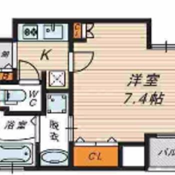 キッチンと居室が分かれているのはいいですね!