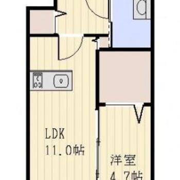 使いやすそうな1LDKタイプのお部屋。