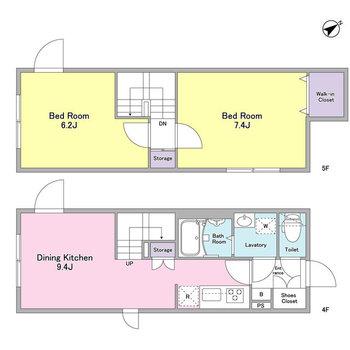 寝室が2つあり2人暮らし向けの間取りです。