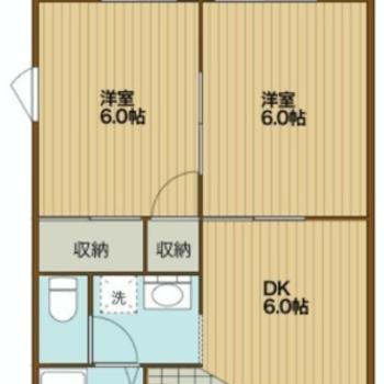 3つのお部屋を上手に使い分けましょう