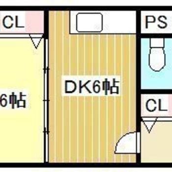 1DKはお1人暮らしにいかが?