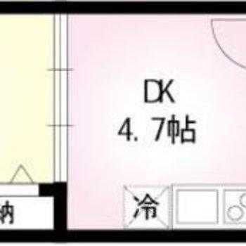 キッチンと寝室が分かれたお部屋です。
