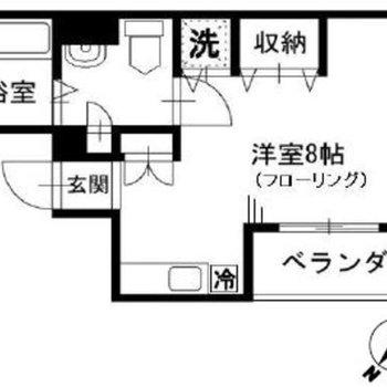 バルコニーもある1Rのお部屋です。