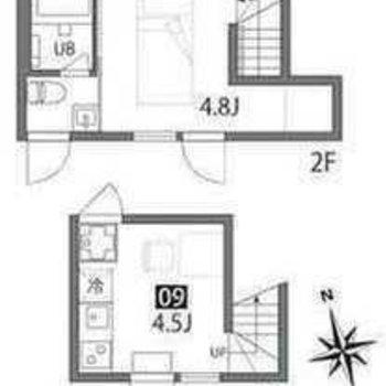 居住スペースと生活スペースが分けられます。