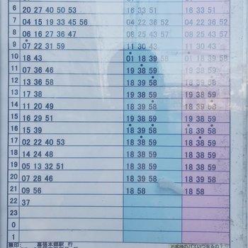 お部屋→幕張本郷駅への時刻表※2019年1月現在