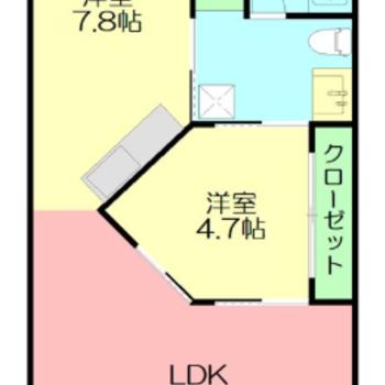 入れ子がある1LDKのお部屋です。