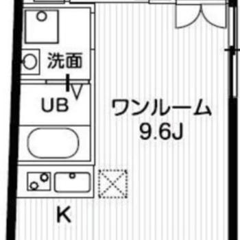 広めの1Rのお部屋です。