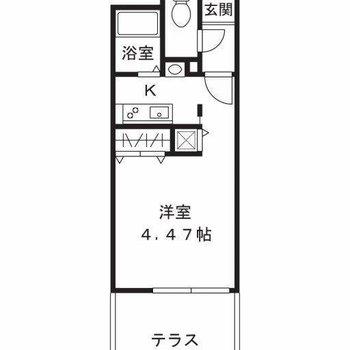 お部屋は1階、テラス付。