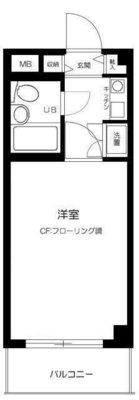 グローリア初穂新宿Ⅲ の間取り