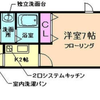 住みやすそうなな動線設計