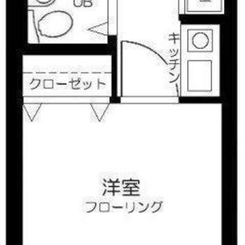1Kのお部屋です。