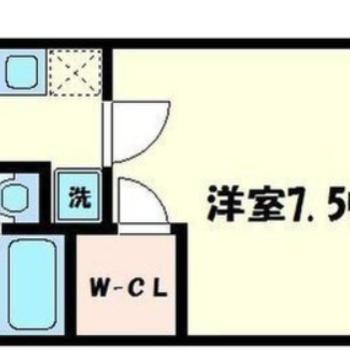 ひとり暮らしにぴったりのサイズですね。