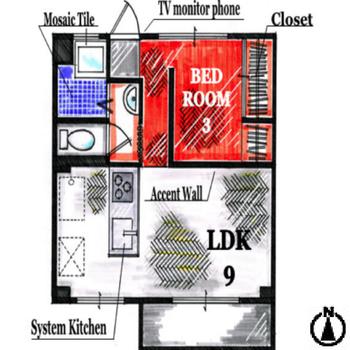 2人入居も可能ですが1人暮らし向けのサイズ