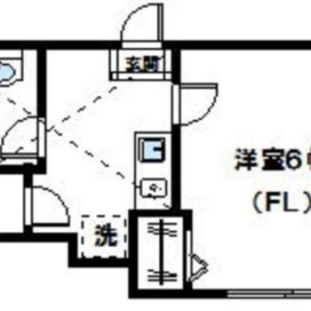 間取り自体はとてもシンプルで、家具のレイアウトも考えやすそうです。
