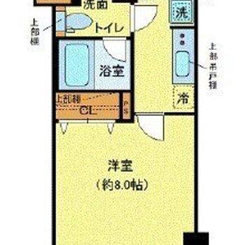 1人暮らし向けのお部屋です。
