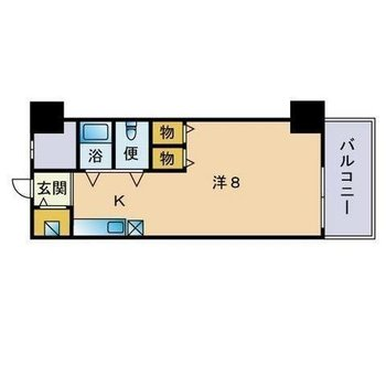 実際はキッチン周りが3帖くらいあるので、居室は5帖くらい