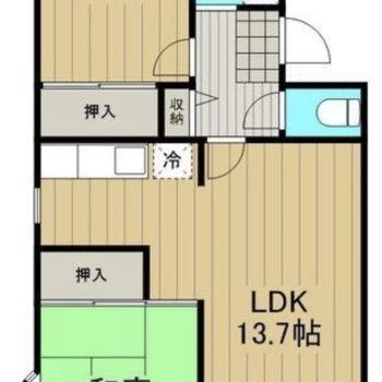和と洋、どちらも楽しめる2LDKタイプのお部屋です。