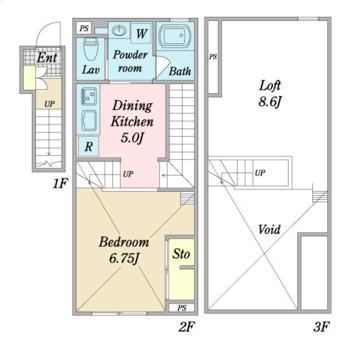 2階+ロフト。ミルフィーユのように層になった間取り