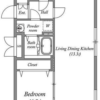 お部屋は南東向きですよ。