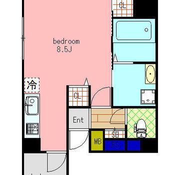 3方角部屋