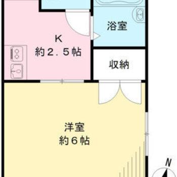シンプルな間取りのお部屋です。