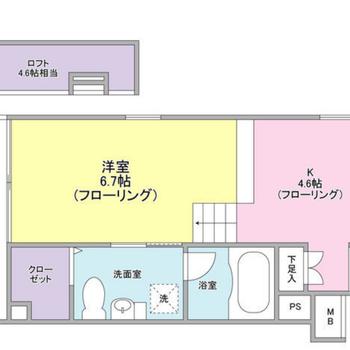 キッチンの下にもスペースがあります