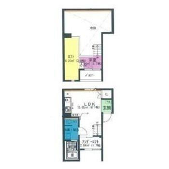 3層ロフトで縦に変化をつけた1室空間。