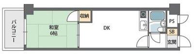 ホーユウパレス寝屋川203号室【終了】の間取り