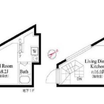 メゾネットタイプのお部屋です