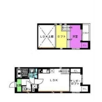 LDK/洋室/ロフトが3層に分かれた構造。