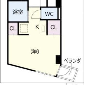 コンパクトな1Rのお部屋です。