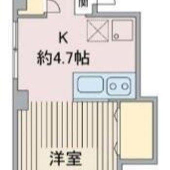 1Rですがしっかりキッチンと居室が分かれています。